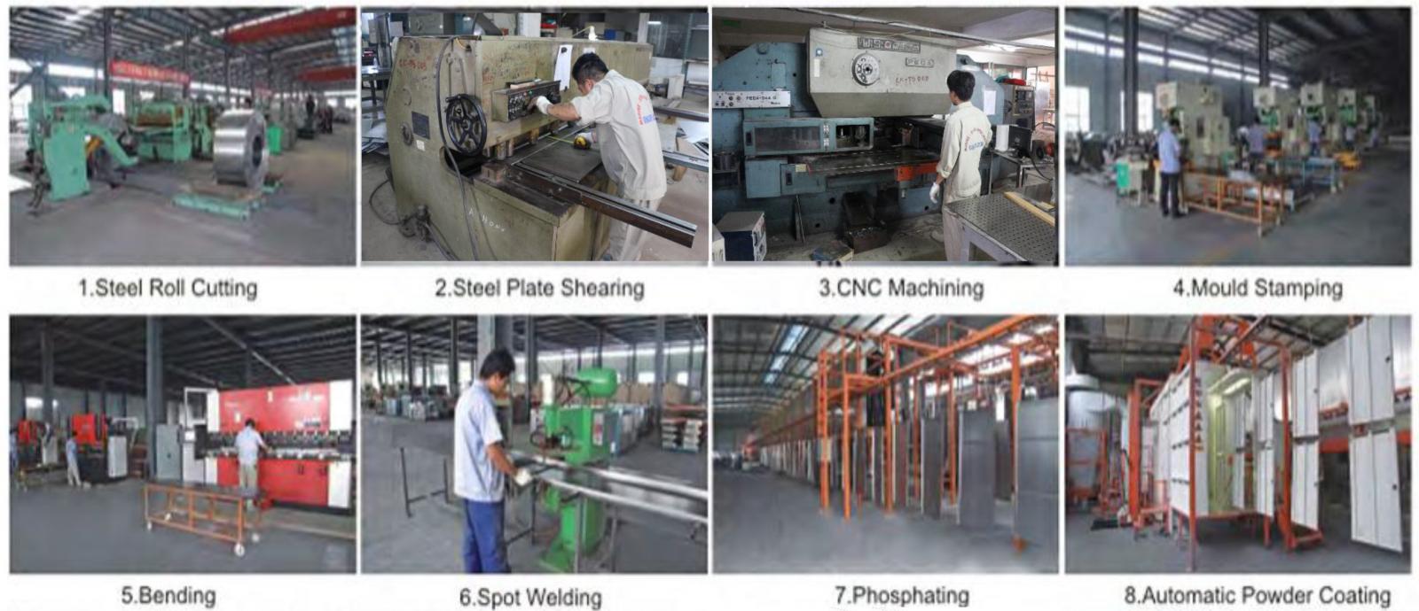 Quy trình sản xuất sản phẩm